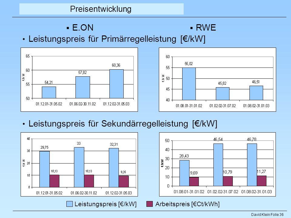 Leistungspreis für Primärregelleistung [€/kW]